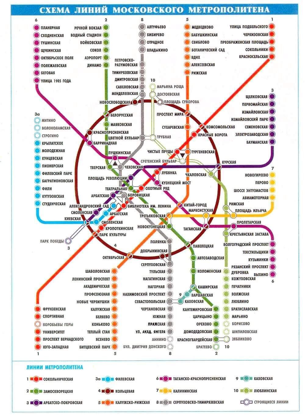 схема москве метрополитена
